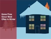 fire safety in winter
