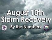 Tornado recovery 2020