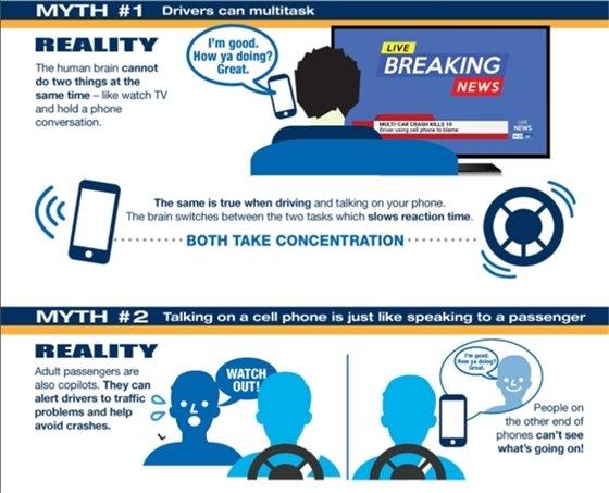 myth distracted driving
