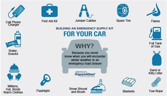 emergency supply kit car (JPG)