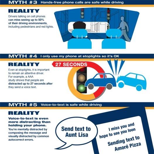 myth driving