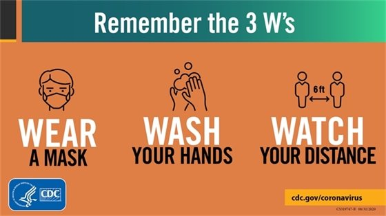 3 ws of preventing illness (JPG)