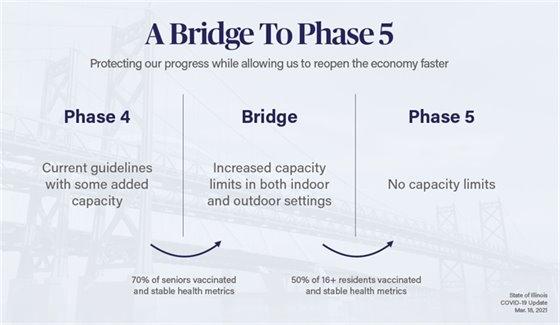 bridge to phase 5 (JPG)