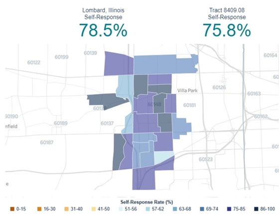 lombard response rate census