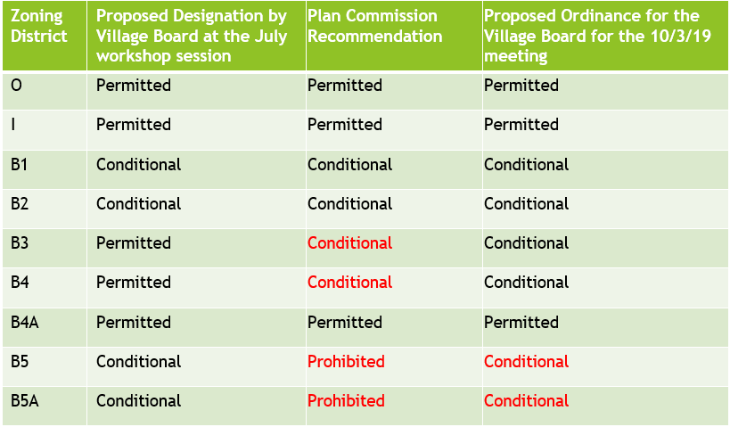 Recreational Cannabis Proposed Zoning (PNG)