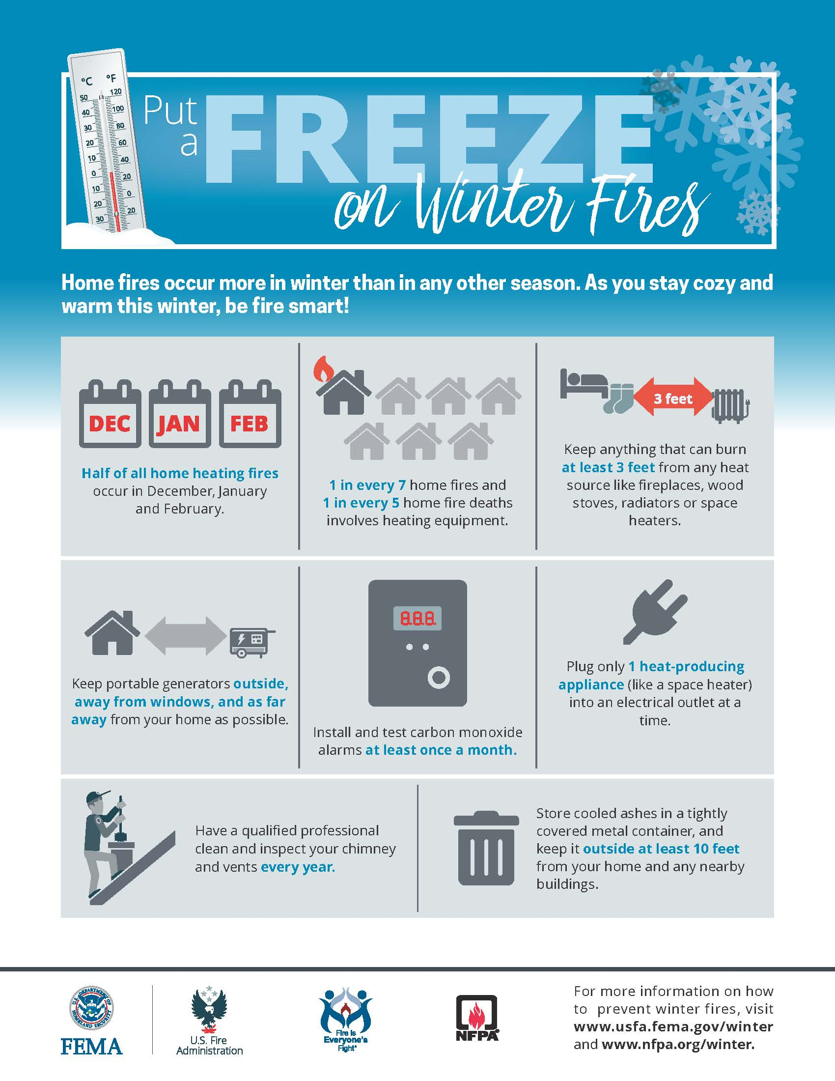 winter fire safety FEMA